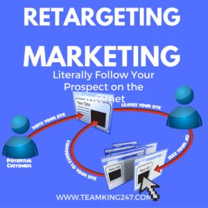 Retargeting Marketing{blog}