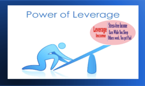 power_of_leverage