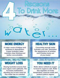 water april 14